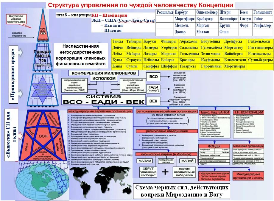 промышленность России,