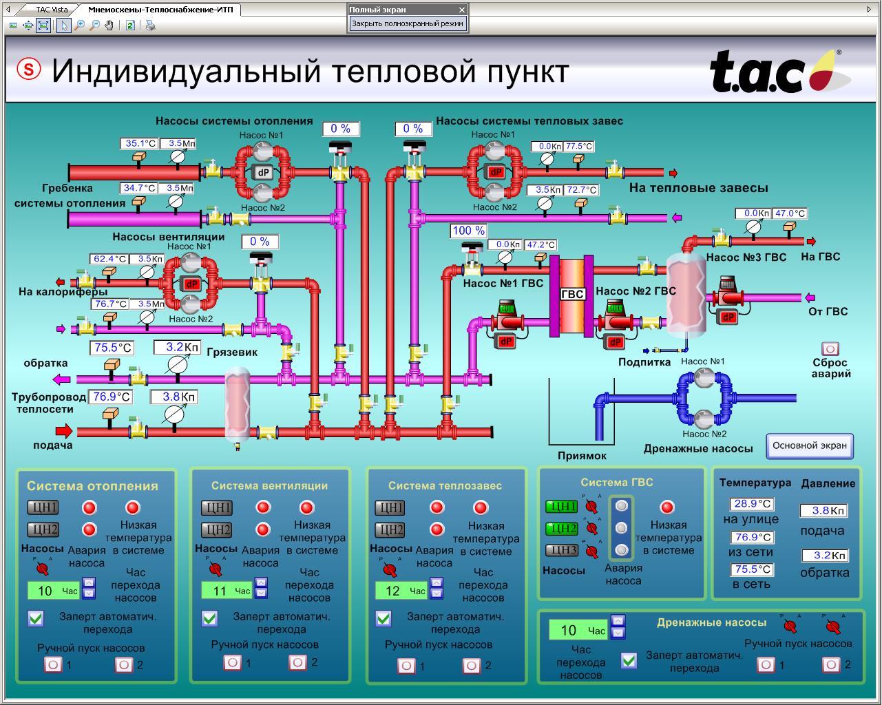 Программа Для Работы С Контроллером Rlu220 Скачать